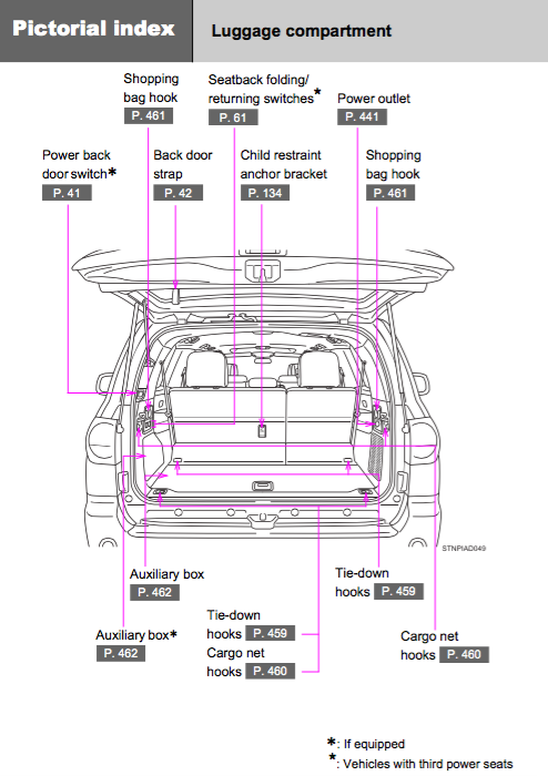 2003 toyota sequoia service manual download