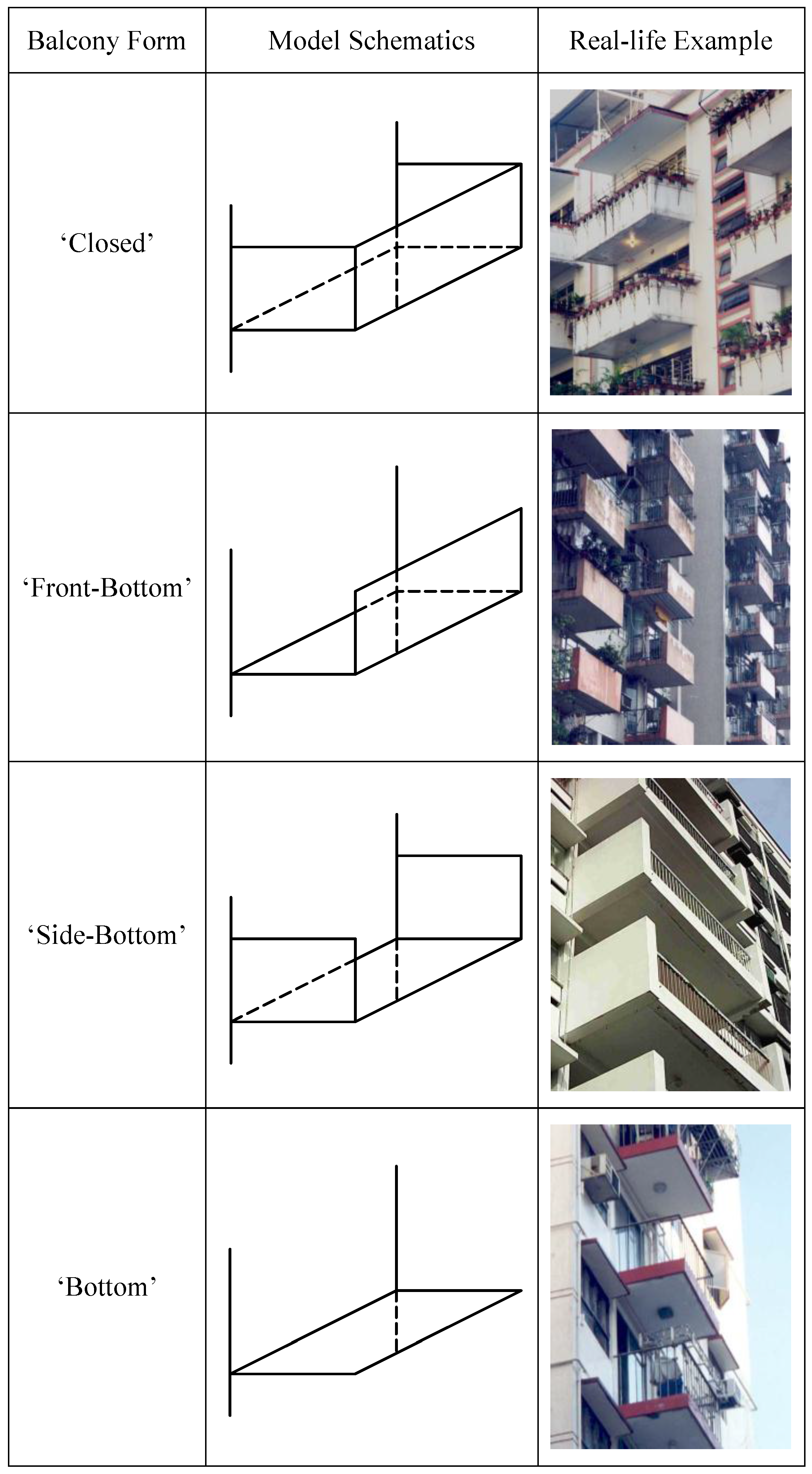 noise control manual for residential buildings pdf